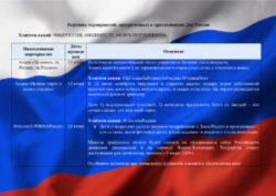 Перечень мероприятий, приуроченных к празднованию Дня России